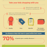 Tips For Kids On Managing the Piggy Bank (Infographic)