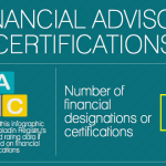 Did Your Financial Advisor Use Fake Credentials?